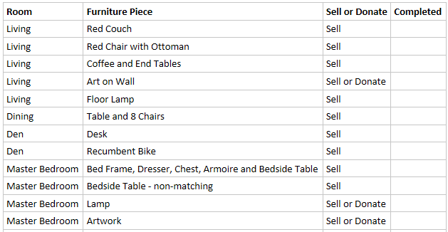 Furniture For Sale List
